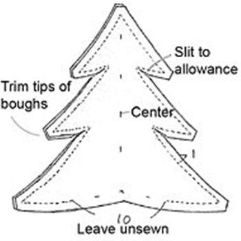 Как сшить елку из ткани своими руками